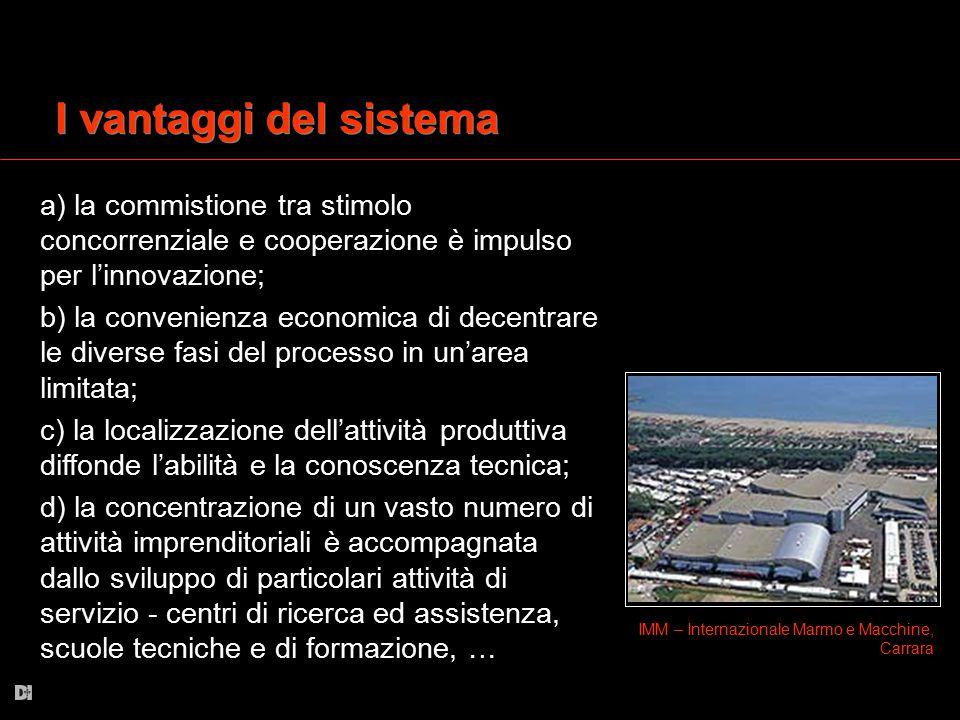 I vantaggi del sistema a) la commistione tra stimolo concorrenziale e cooperazione è impulso per l'innovazione; b) la convenienza economica di decentr