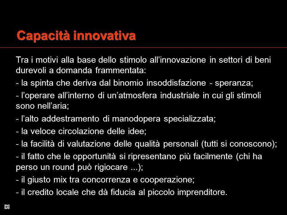 Capacità innovativa Tra i motivi alla base dello stimolo all'innovazione in settori di beni durevoli a domanda frammentata: - la spinta che deriva dal
