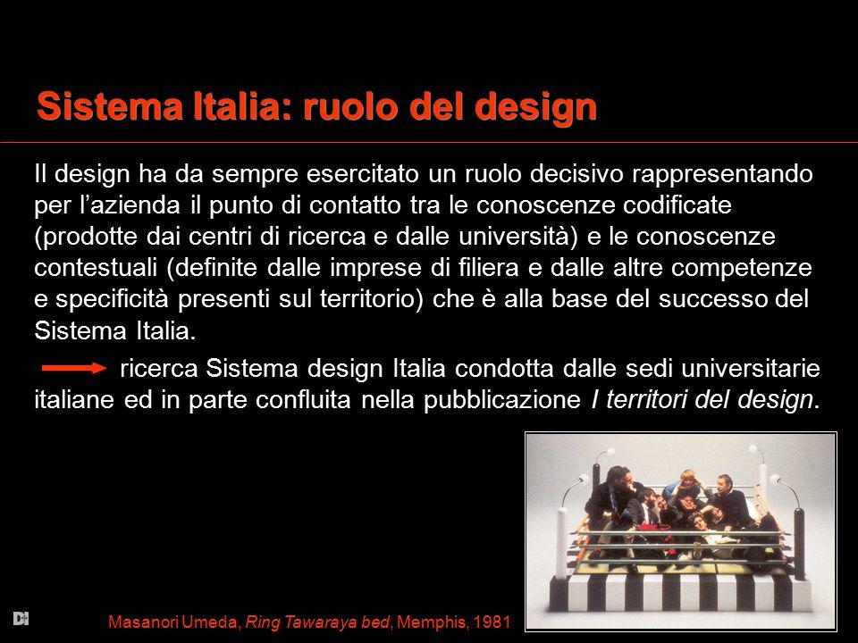 Sistema Italia: ruolo del design Il design ha da sempre esercitato un ruolo decisivo rappresentando per l'azienda il punto di contatto tra le conoscen