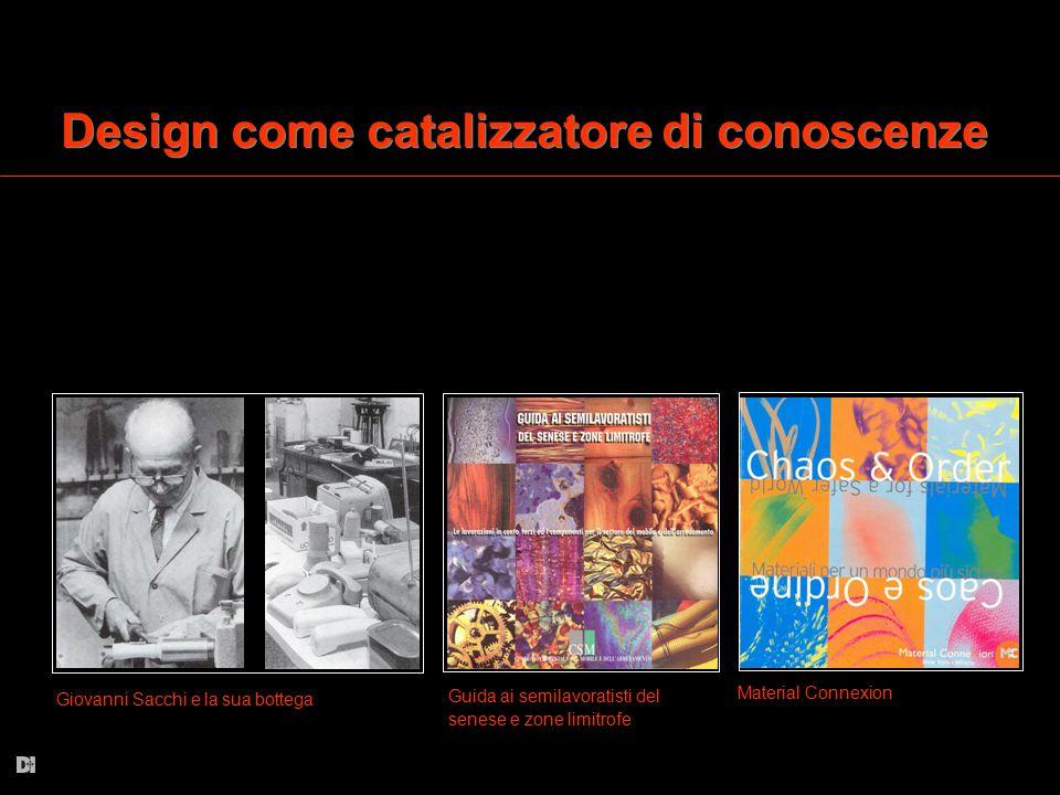 Design come catalizzatore di conoscenze Giovanni Sacchi e la sua bottega Guida ai semilavoratisti del senese e zone limitrofe Material Connexion
