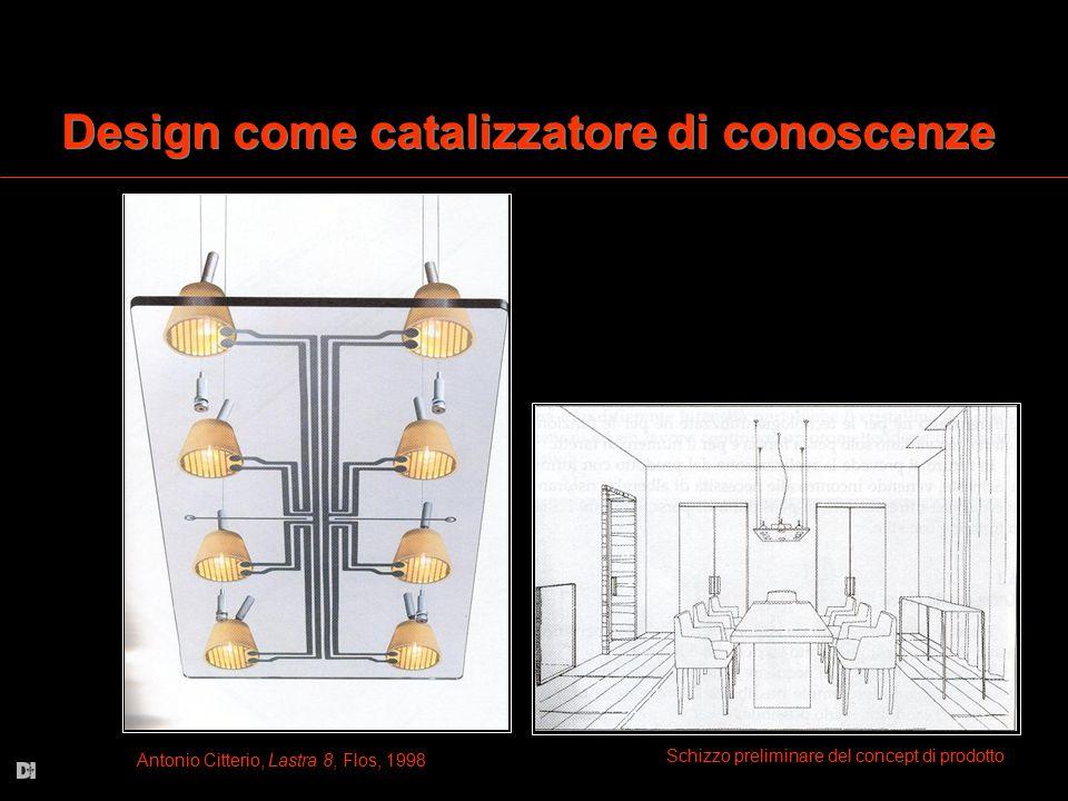 Design come catalizzatore di conoscenze Antonio Citterio, Lastra 8, Flos, 1998 Schizzo preliminare del concept di prodotto