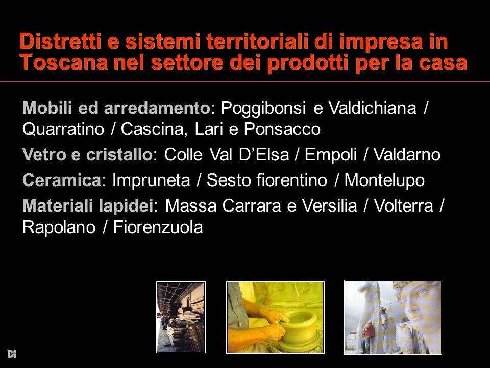 Distretti e sistemi territoriali di impresa in Toscana nel settore dei prodotti per la casa Mobili ed arredamento: Poggibonsi e Valdichiana / Quarrati