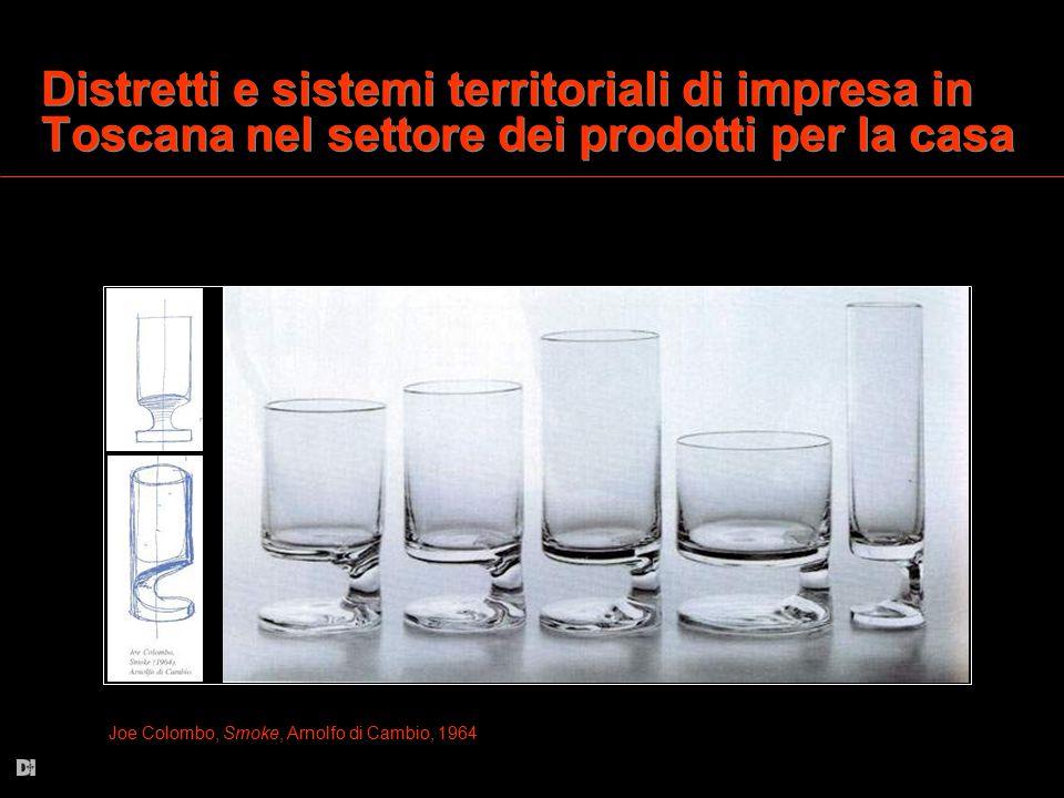 Distretti e sistemi territoriali di impresa in Toscana nel settore dei prodotti per la casa Joe Colombo, Smoke, Arnolfo di Cambio, 1964