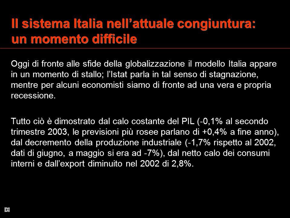 Il sistema Italia nell'attuale congiuntura: un momento difficile Il sistema Italia nell'attuale congiuntura: un momento difficile Oggi di fronte alle