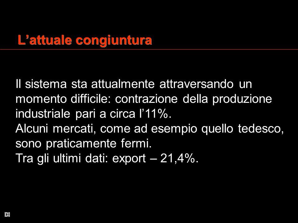 L'attuale congiuntura Il sistema sta attualmente attraversando un momento difficile: contrazione della produzione industriale pari a circa l'11%. Alcu