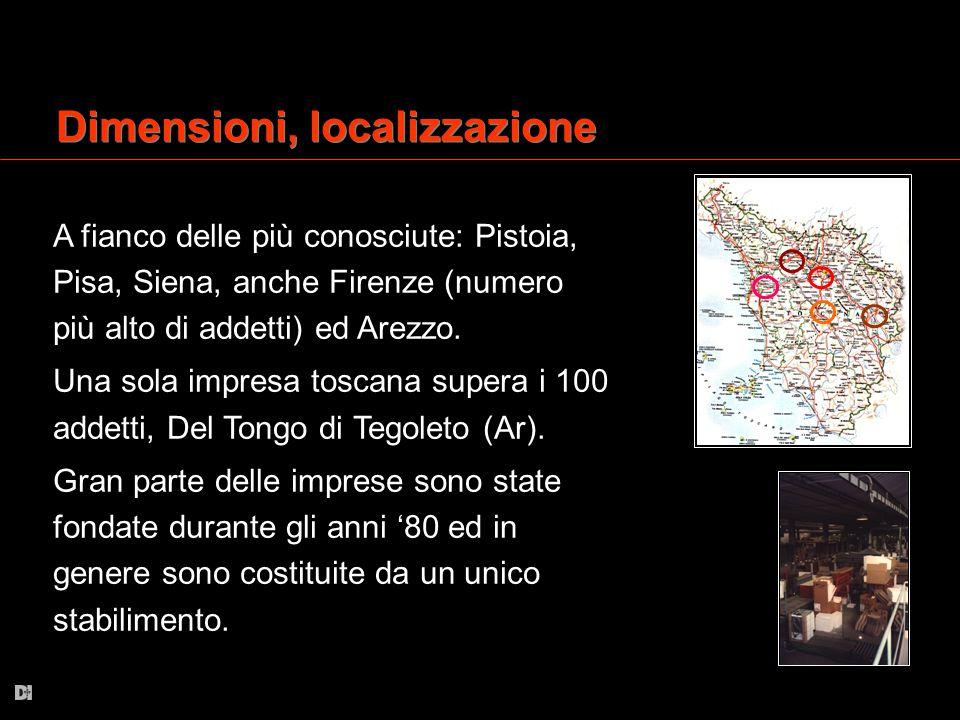 Dimensioni, localizzazione A fianco delle più conosciute: Pistoia, Pisa, Siena, anche Firenze (numero più alto di addetti) ed Arezzo. Una sola impresa