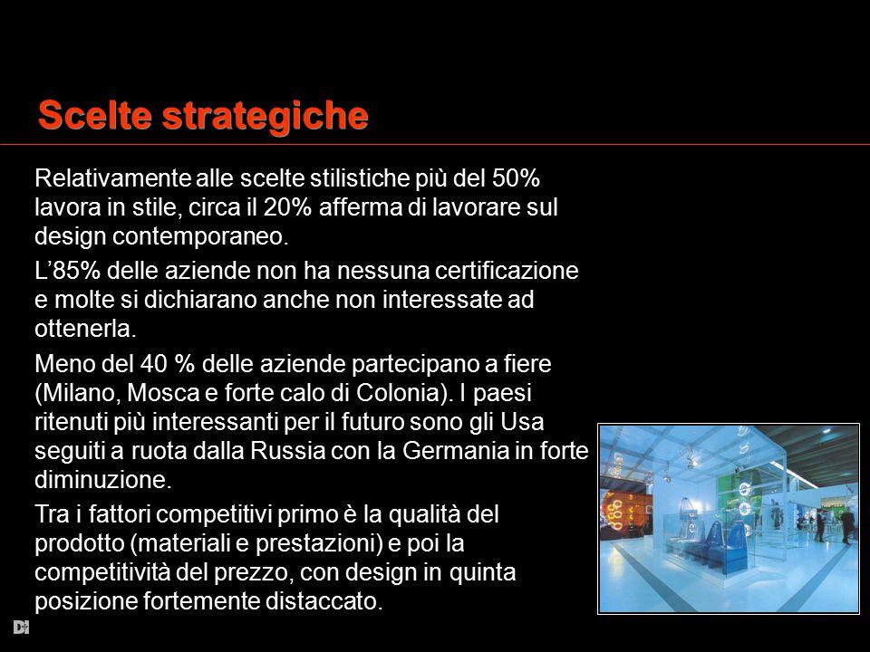 Scelte strategiche Relativamente alle scelte stilistiche più del 50% lavora in stile, circa il 20% afferma di lavorare sul design contemporaneo. L'85%