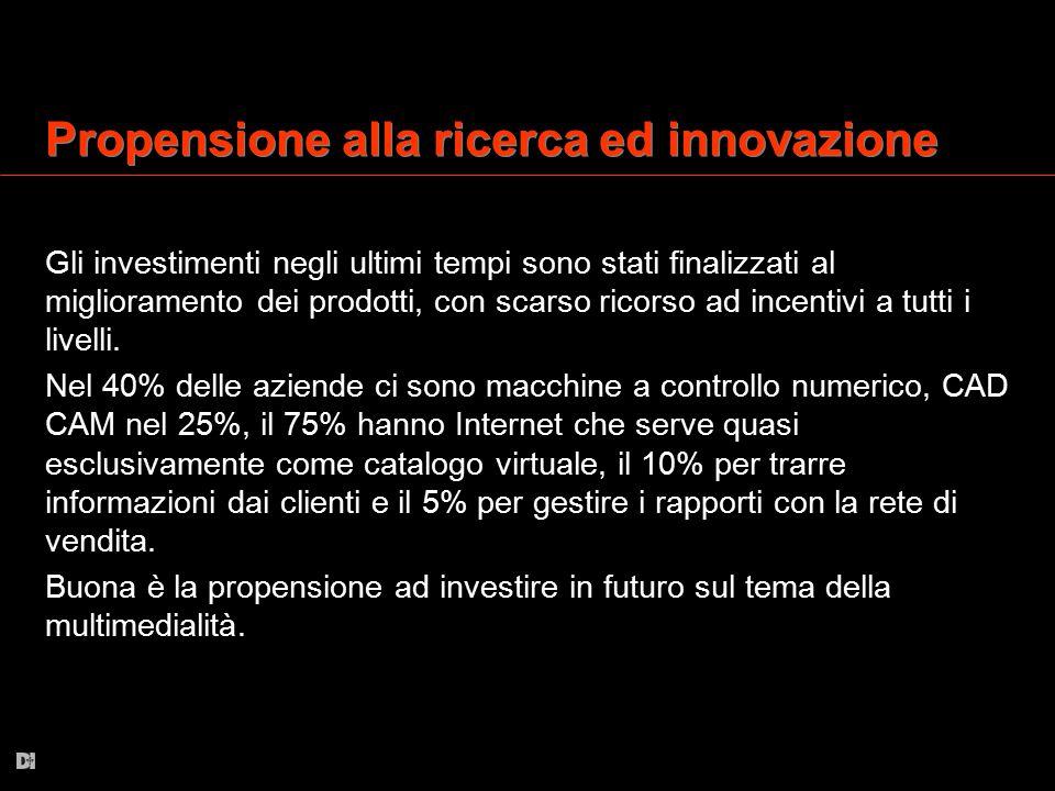 Propensione alla ricerca ed innovazione Gli investimenti negli ultimi tempi sono stati finalizzati al miglioramento dei prodotti, con scarso ricorso a