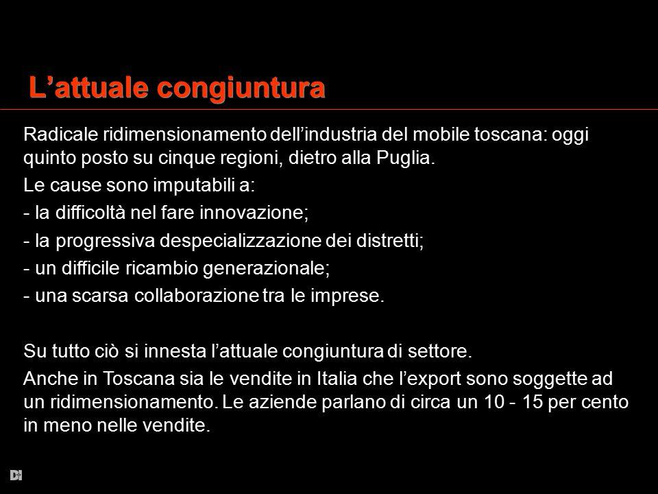 L'attuale congiuntura Radicale ridimensionamento dell'industria del mobile toscana: oggi quinto posto su cinque regioni, dietro alla Puglia. Le cause