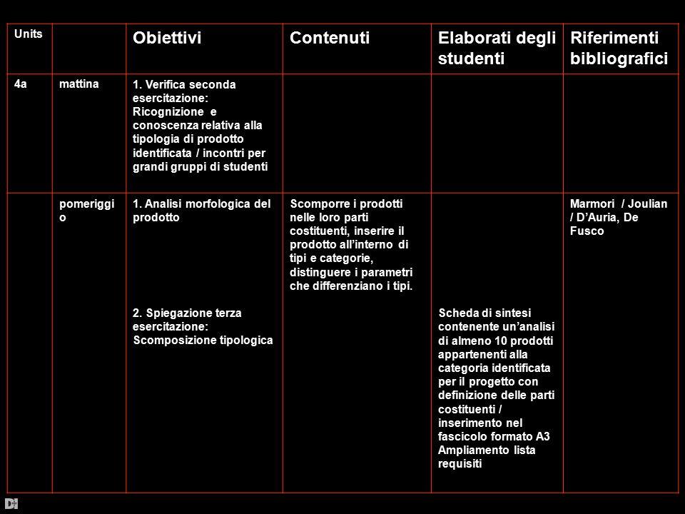 Piccole imprese e distretti La peculiarità e il successo del sistema industriale italiano sono legati alla presenza diffusa di distretti di piccole aziende intesi come agglomerazioni territoriali di produttori specializzati e tra loro integrati lungo intere filiere produttive.