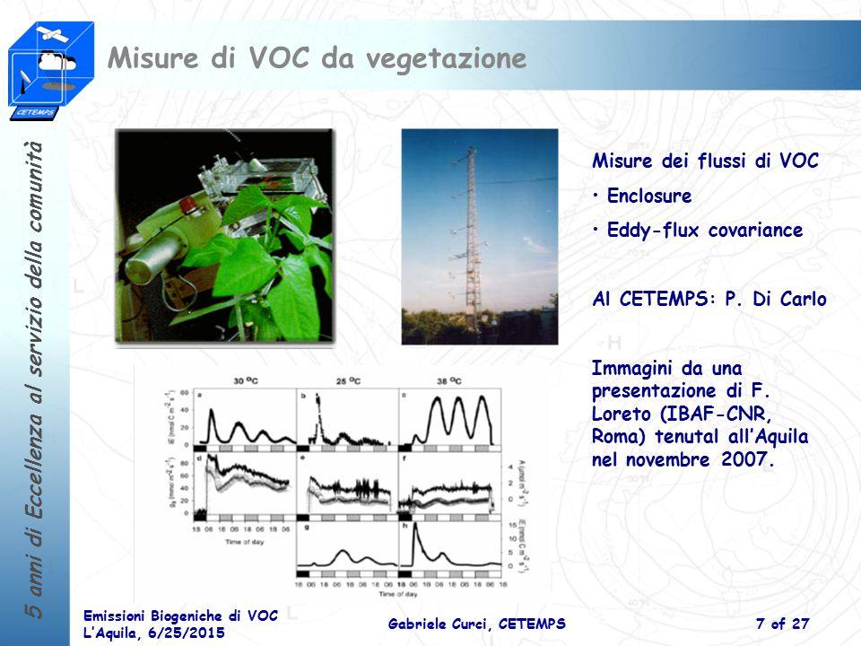 5 anni di Eccellenza al servizio della comunità Emissioni Biogeniche di VOC L'Aquila, 6/25/2015 Gabriele Curci, CETEMPS7 of 27 Misure di VOC da vegetazione Misure dei flussi di VOC Enclosure Eddy-flux covariance Al CETEMPS: P.