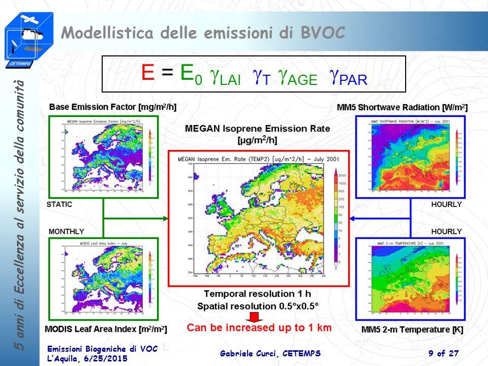 5 anni di Eccellenza al servizio della comunità Emissioni Biogeniche di VOC L'Aquila, 6/25/2015 Gabriele Curci, CETEMPS10 of 27 Mappa Ozono 10x10 km 2 Modelli di Chimica e Trasporto (CTM) Possono servire a stimare l'impatto di BVOC su O 3 e PM10 Chimere V200709A Avvezione/diffusione Convezione Chimica gas & aero BC, OC SOA Windblown dust Sea salt  DMS EMISSIONI Antro: NO x, SO 2, CO, NMVOC, NH 3, PM, BC, OC, POPs Bio: isoprene, terpeni, NO  Altre: BB, vulcani METEO MM5/ECMWF Grid FDDA MRF PBL Noah soil model Reisner 2 micro.