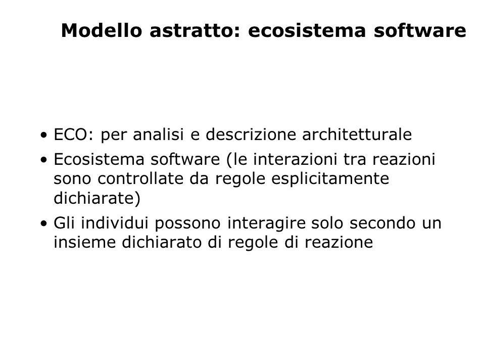 Modello astratto: ecosistema software ECO: per analisi e descrizione architetturale Ecosistema software (le interazioni tra reazioni sono controllate