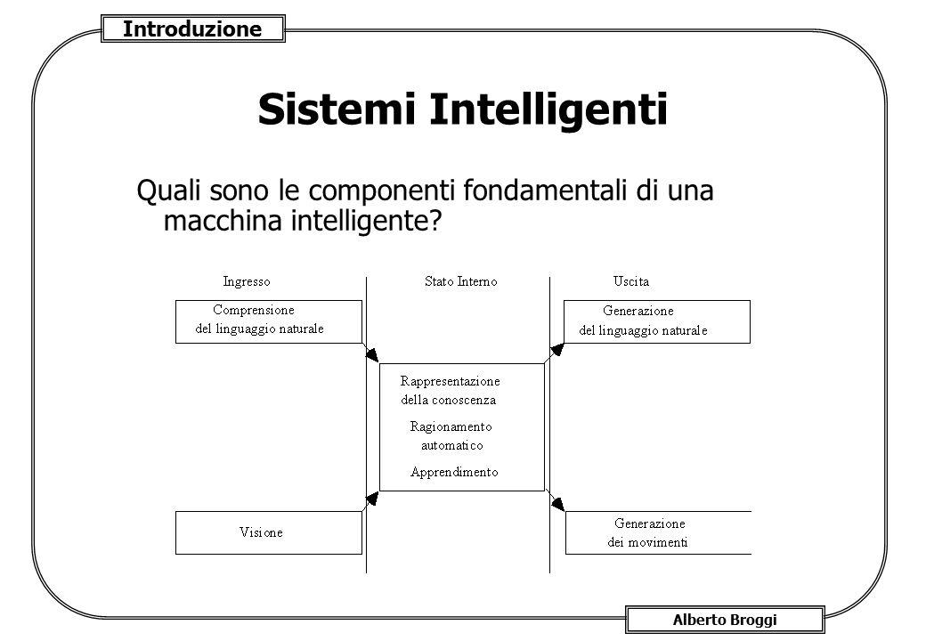 Introduzione Alberto Broggi Sistemi Intelligenti Quali sono le componenti fondamentali di una macchina intelligente?