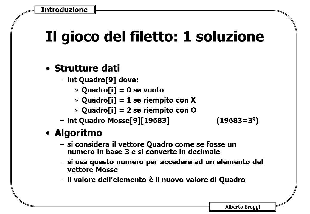 Introduzione Alberto Broggi Il gioco del filetto: 1 soluzione Strutture dati –int Quadro[9] dove: »Quadro[i] = 0 se vuoto »Quadro[i] = 1 se riempito c
