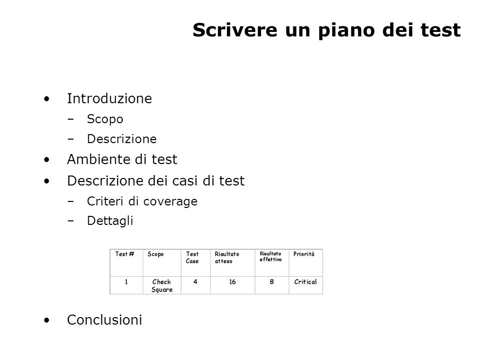 Altri possibili elementi del piano dei test (1) Processo di test usato – Descrizione delle fasi del processo di test Riferimento ai requisiti – Tutti i requisiti vanno testati individualmente Tested item – I prodotti da testare Schedule di test – Programma di test e risorse dedicate al testing