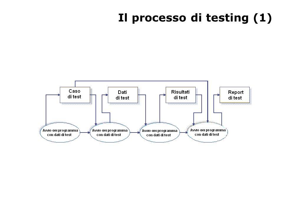 Il processo di testing (1)