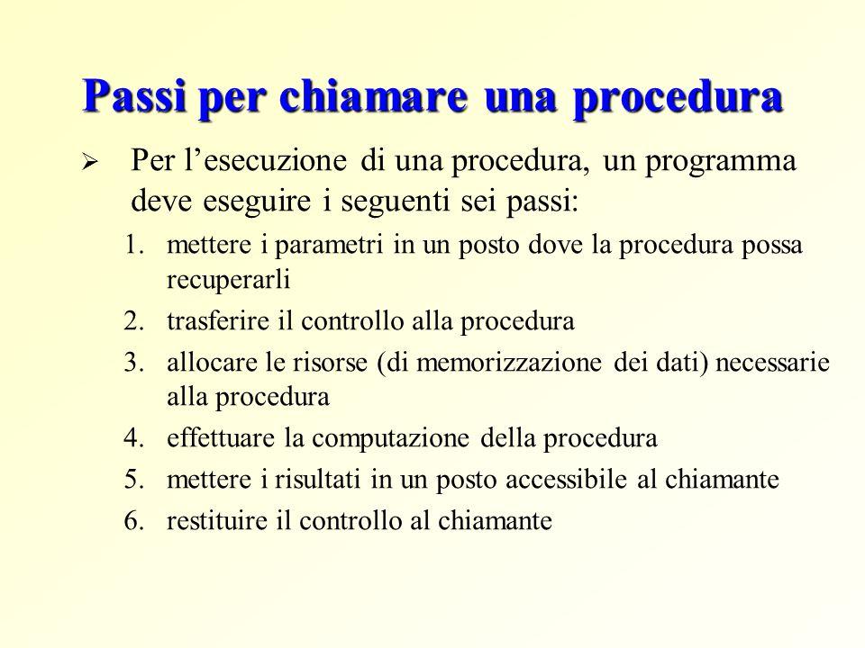 Passi per chiamare una procedura  Per l'esecuzione di una procedura, un programma deve eseguire i seguenti sei passi: 1.mettere i parametri in un posto dove la procedura possa recuperarli 2.trasferire il controllo alla procedura 3.allocare le risorse (di memorizzazione dei dati) necessarie alla procedura 4.effettuare la computazione della procedura 5.mettere i risultati in un posto accessibile al chiamante 6.restituire il controllo al chiamante