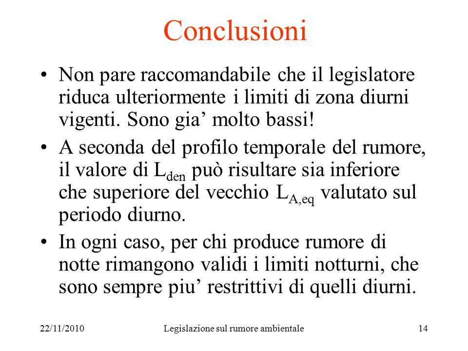 22/11/2010Legislazione sul rumore ambientale14 Conclusioni Non pare raccomandabile che il legislatore riduca ulteriormente i limiti di zona diurni vigenti.
