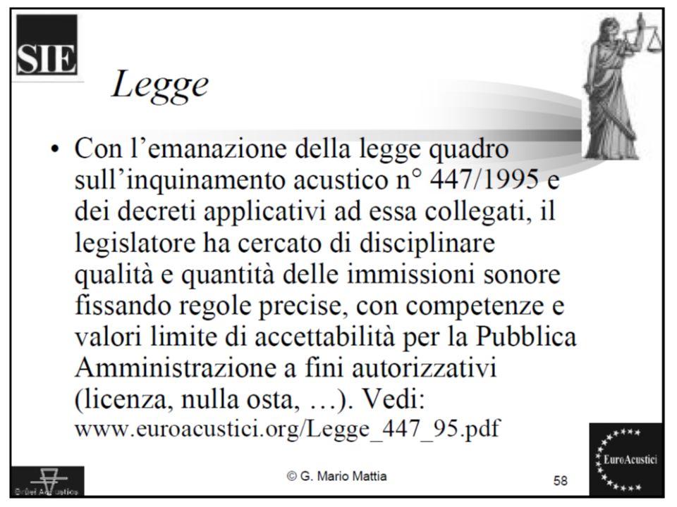 22/11/2010Legislazione sul rumore ambientale17