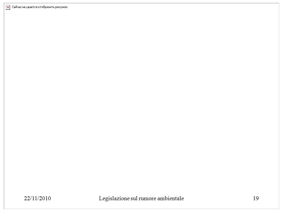 22/11/2010Legislazione sul rumore ambientale19