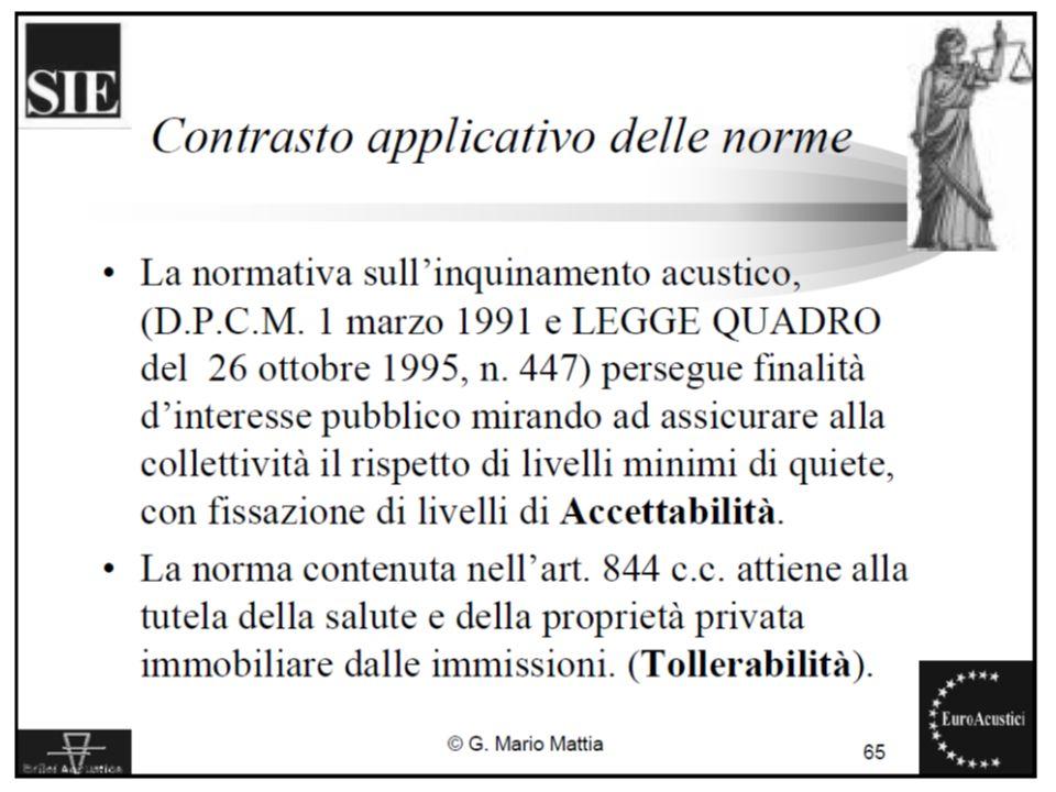 22/11/2010Legislazione sul rumore ambientale24