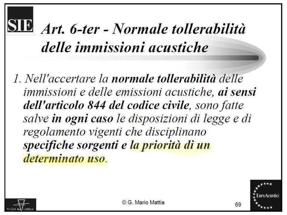 22/11/2010Legislazione sul rumore ambientale27