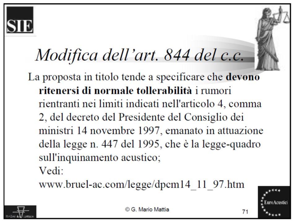 22/11/2010Legislazione sul rumore ambientale28