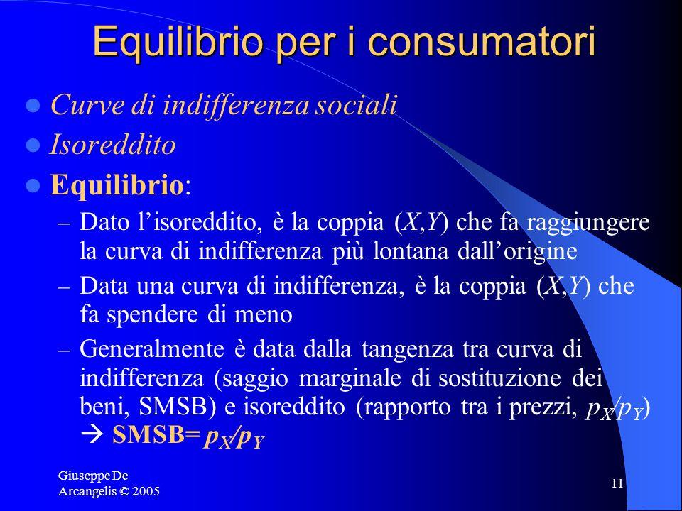 Giuseppe De Arcangelis © 2005 11 Equilibrio per i consumatori Curve di indifferenza sociali Isoreddito Equilibrio: – Dato l'isoreddito, è la coppia (X,Y) che fa raggiungere la curva di indifferenza più lontana dall'origine – Data una curva di indifferenza, è la coppia (X,Y) che fa spendere di meno – Generalmente è data dalla tangenza tra curva di indifferenza (saggio marginale di sostituzione dei beni, SMSB) e isoreddito (rapporto tra i prezzi, p X /p Y )  SMSB= p X /p Y