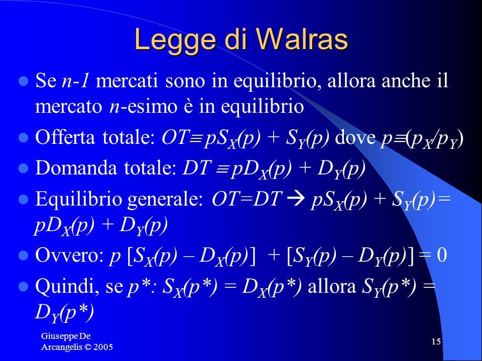 Giuseppe De Arcangelis © 2005 15 Legge di Walras Se n-1 mercati sono in equilibrio, allora anche il mercato n-esimo è in equilibrio Offerta totale: OT  pS X (p) + S Y (p) dove p  (p X /p Y ) Domanda totale: DT  pD X (p) + D Y (p) Equilibrio generale: OT=DT  pS X (p) + S Y (p)= pD X (p) + D Y (p) Ovvero: p [S X (p) – D X (p)] + [S Y (p) – D Y (p)] = 0 Quindi, se p*: S X (p*) = D X (p*) allora S Y (p*) = D Y (p*)