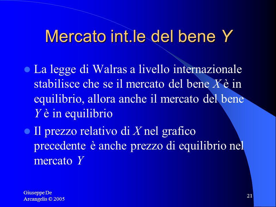Giuseppe De Arcangelis © 2005 21 Mercato int.le del bene Y La legge di Walras a livello internazionale stabilisce che se il mercato del bene X è in equilibrio, allora anche il mercato del bene Y è in equilibrio Il prezzo relativo di X nel grafico precedente è anche prezzo di equilibrio nel mercato Y