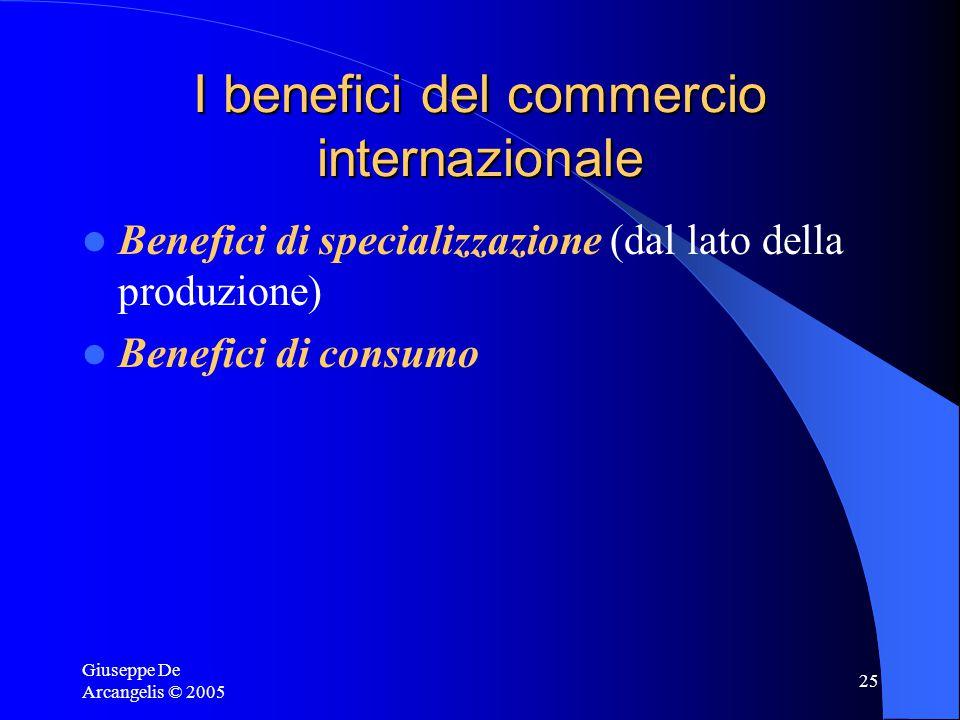 Giuseppe De Arcangelis © 2005 25 I benefici del commercio internazionale Benefici di specializzazione (dal lato della produzione) Benefici di consumo