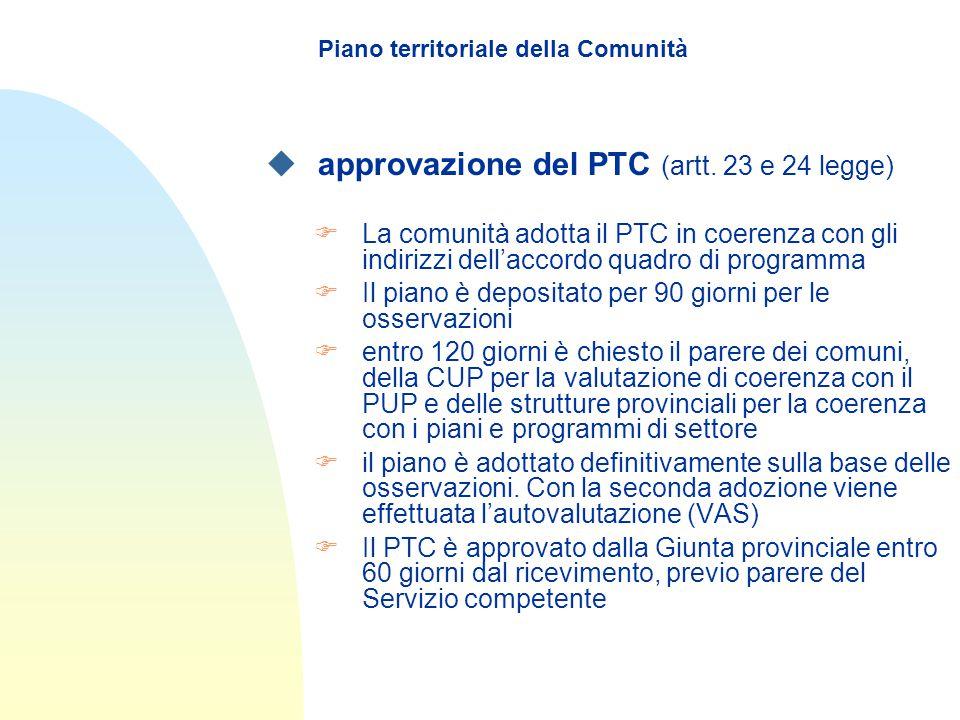 Piano territoriale della Comunità uapprovazione del PTC (artt.