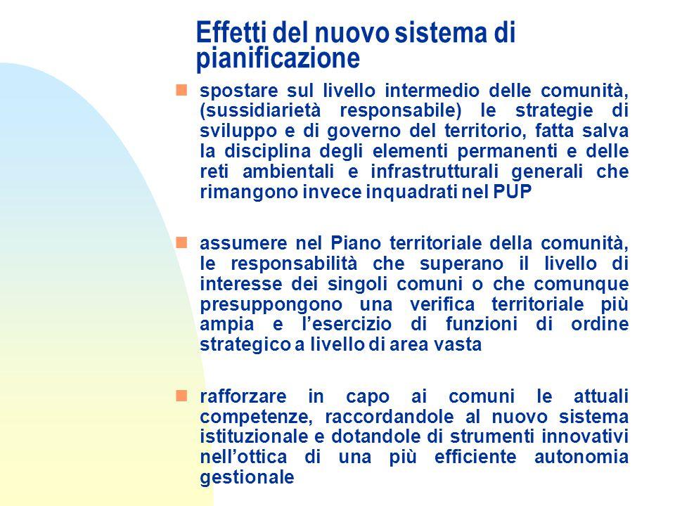 Organi di tutela del paesaggio nCommissioni per la pianificazione territoriale e il paesaggio FLa l.p.