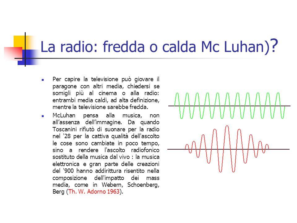 La radio: fredda o calda Mc Luhan) .