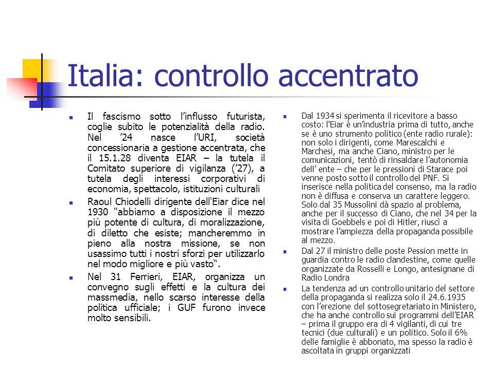 Italia: controllo accentrato Il fascismo sotto l'influsso futurista, coglie subito le potenzialità della radio.