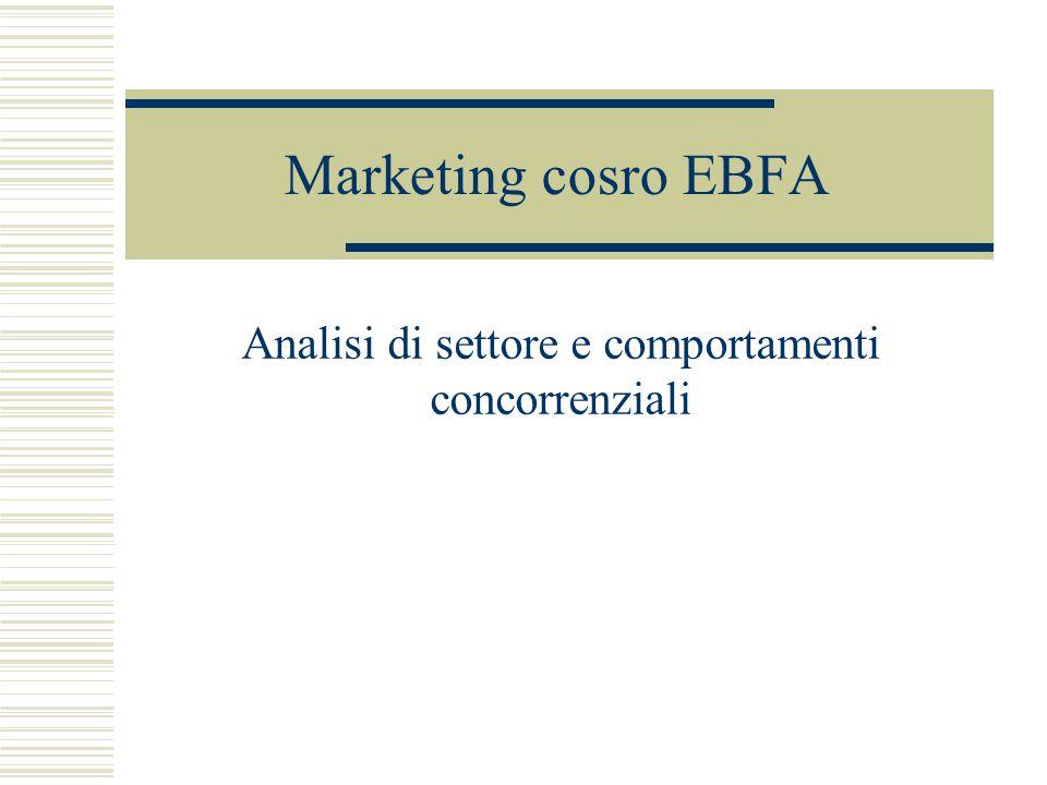 Analisi della concorrenza allargata: le 5 forze (Porter)  Forze esterne: Entranti potenziali; Fornitori; Clienti; Prodotti sostitutivi.