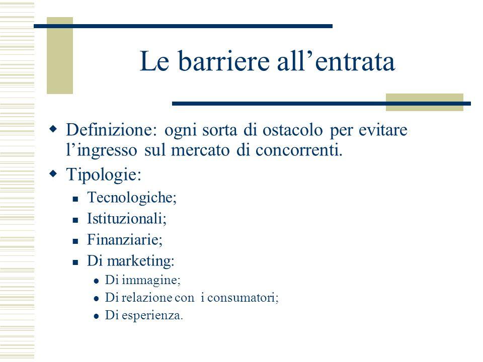 Le barriere all'entrata  Definizione: ogni sorta di ostacolo per evitare l'ingresso sul mercato di concorrenti.