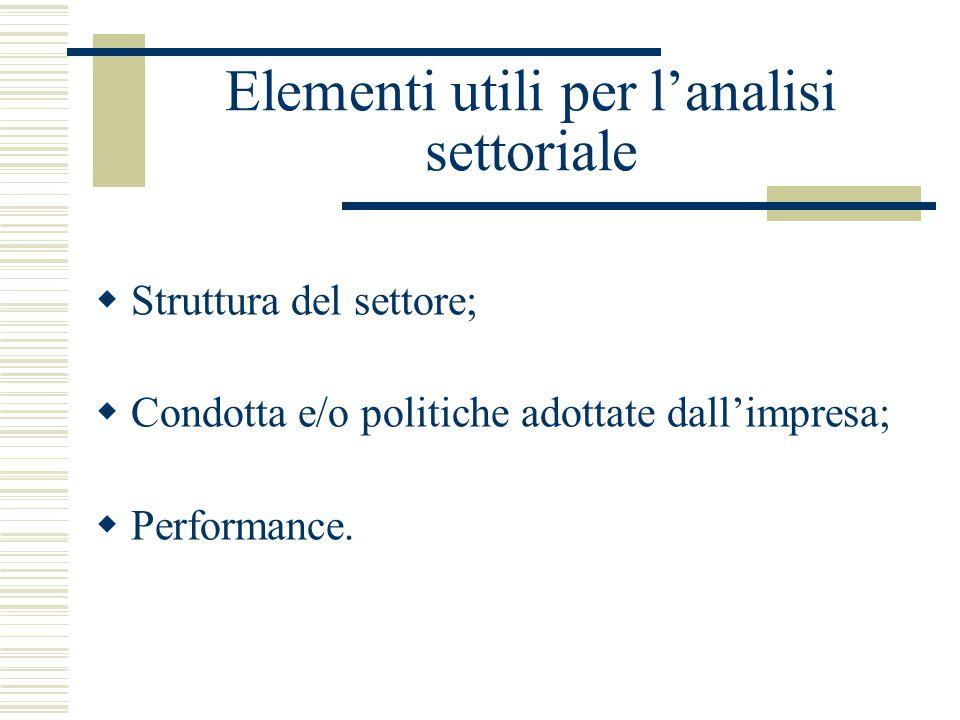 Elementi utili per l'analisi settoriale  Struttura del settore;  Condotta e/o politiche adottate dall'impresa;  Performance.