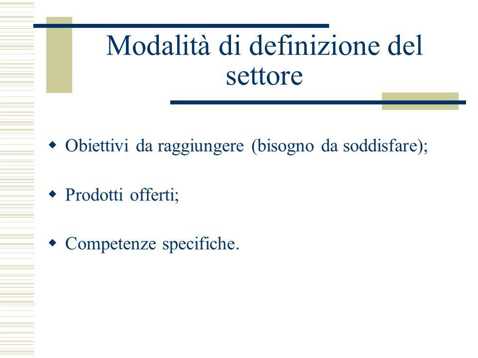 Modalità di definizione del settore  Obiettivi da raggiungere (bisogno da soddisfare);  Prodotti offerti;  Competenze specifiche.