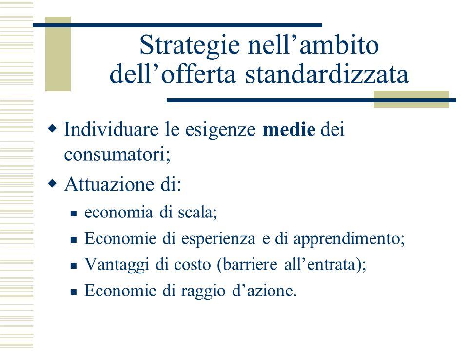 Strategie nell'ambito dell'offerta standardizzata  Individuare le esigenze medie dei consumatori;  Attuazione di: economia di scala; Economie di esperienza e di apprendimento; Vantaggi di costo (barriere all'entrata); Economie di raggio d'azione.