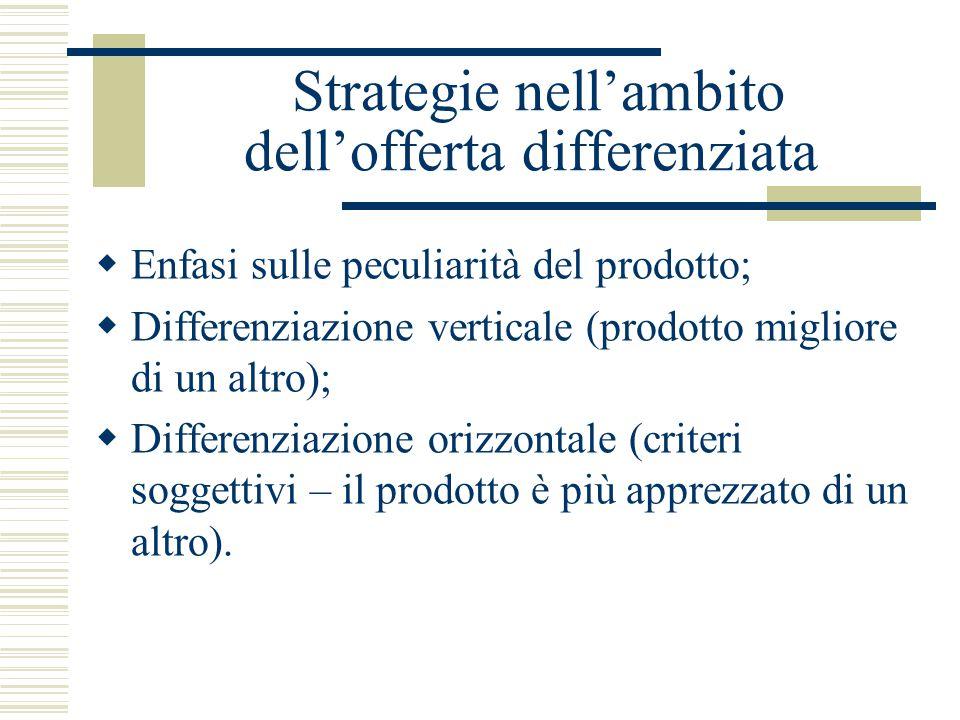 Limiti alla strategia dell'offerta differenziata  Tecnologia inadeguata nel medio/lungo termine;  Costi della differenziazione;  Motivi di interesse del consumatore a recepire le nuove offerte.