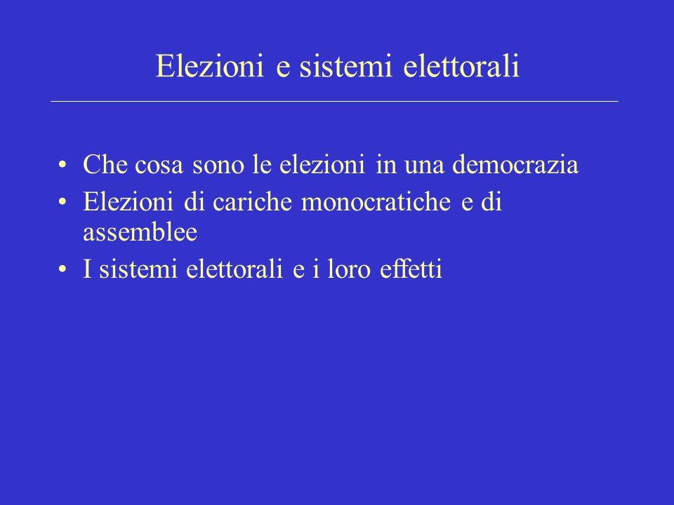 Elezioni e sistemi elettorali Che cosa sono le elezioni in una democrazia Elezioni di cariche monocratiche e di assemblee I sistemi elettorali e i loro effetti