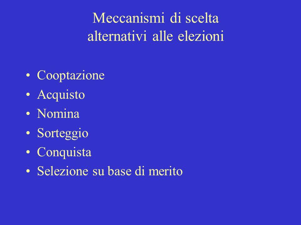 Elezioni e sistemi elettorali Che cosa sono le elezioni in una democrazia Elezioni di cariche monocratiche e di assemblee I sistemi elettorali e i lor