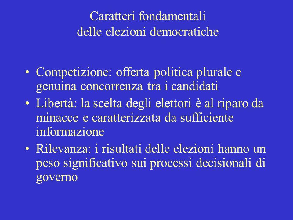 Funzioni delle elezioni in ambito democratico Meccanismo per scegliere i componenti di organi monocratici o collegiali Strumenti principali della rapp