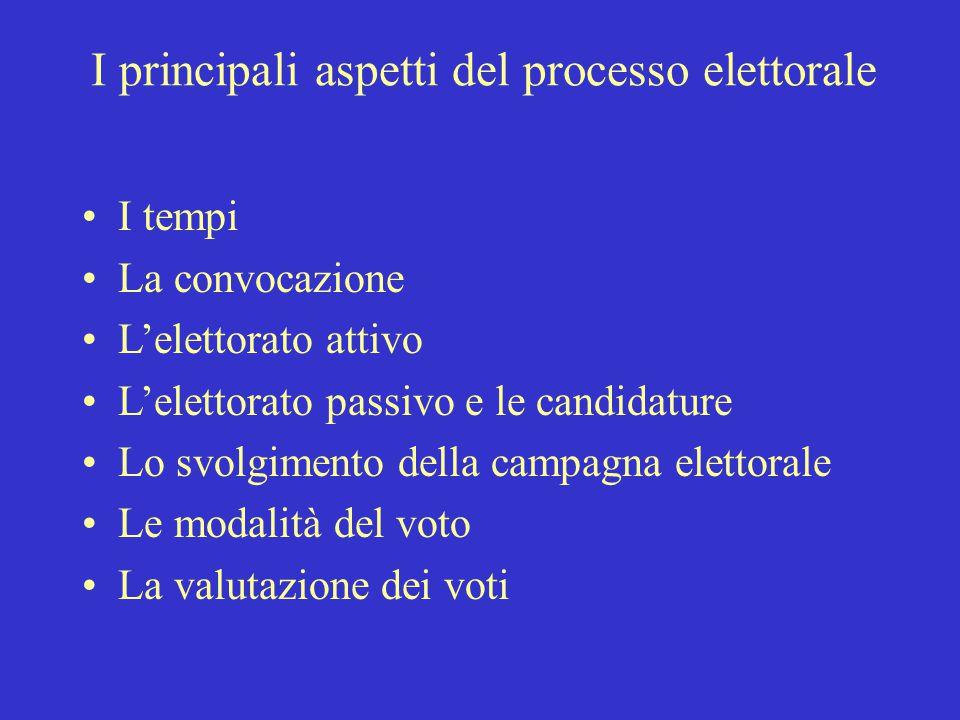 I principali aspetti del processo elettorale I tempi La convocazione L'elettorato attivo L'elettorato passivo e le candidature Lo svolgimento della campagna elettorale Le modalità del voto La valutazione dei voti