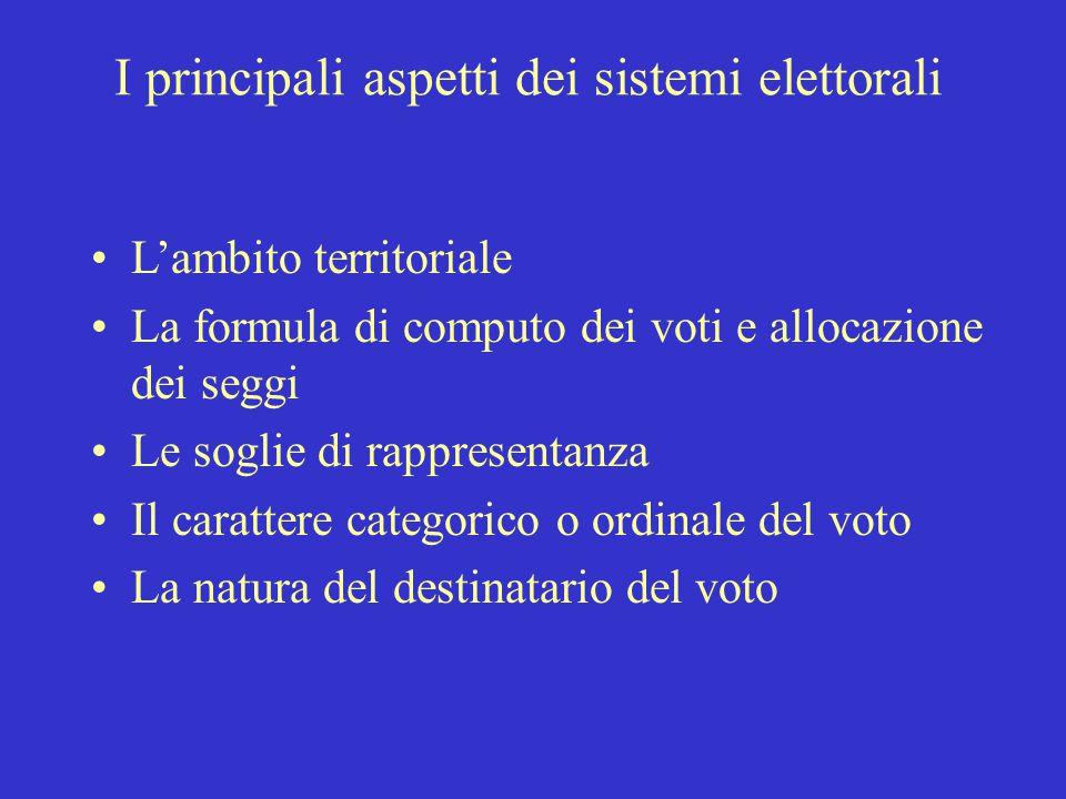 I principali aspetti dei sistemi elettorali L'ambito territoriale La formula di computo dei voti e allocazione dei seggi Le soglie di rappresentanza Il carattere categorico o ordinale del voto La natura del destinatario del voto