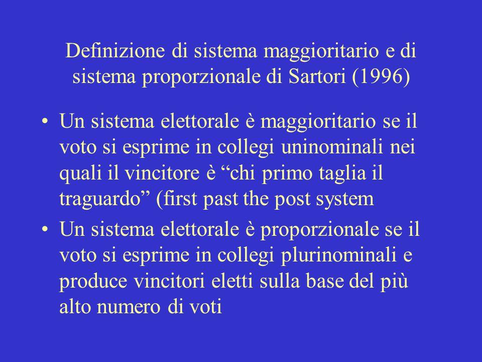 I principali aspetti dei sistemi elettorali L'ambito territoriale La formula di computo dei voti e allocazione dei seggi Le soglie di rappresentanza I