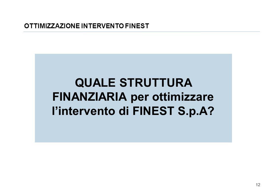 12 OTTIMIZZAZIONE INTERVENTO FINEST QUALE STRUTTURA FINANZIARIA per ottimizzare l'intervento di FINEST S.p.A?