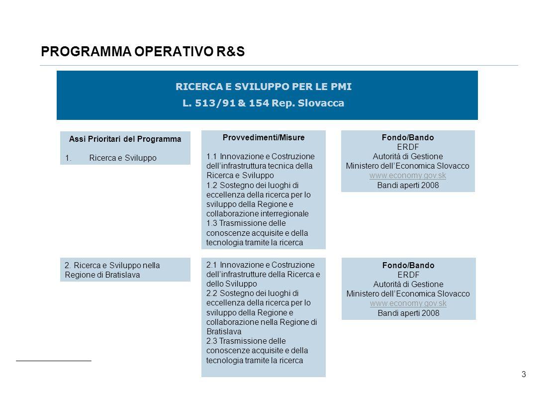 3 PROGRAMMA OPERATIVO R&S RICERCA E SVILUPPO PER LE PMI L. 513/91 & 154 Rep. Slovacca Provvedimenti/Misure 1.1 Innovazione e Costruzione dell'infrastr